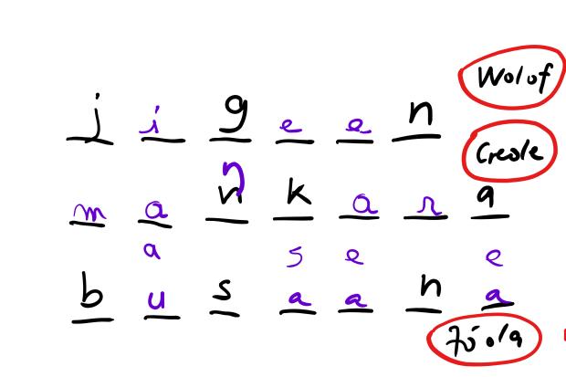 gap text 1